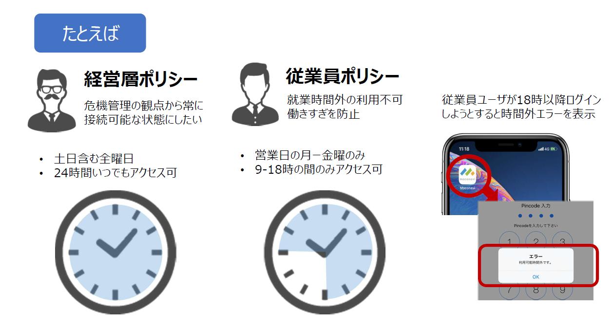 【Tips】利用可能時間のコントロール